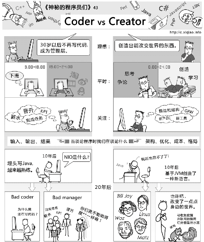 3-types-of-engineers-coder-hacker-architect-3