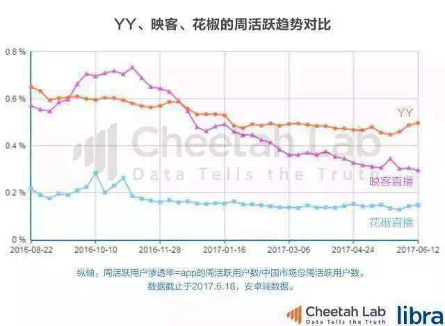 career-live-stream-bubble-of-china-in-2017-1