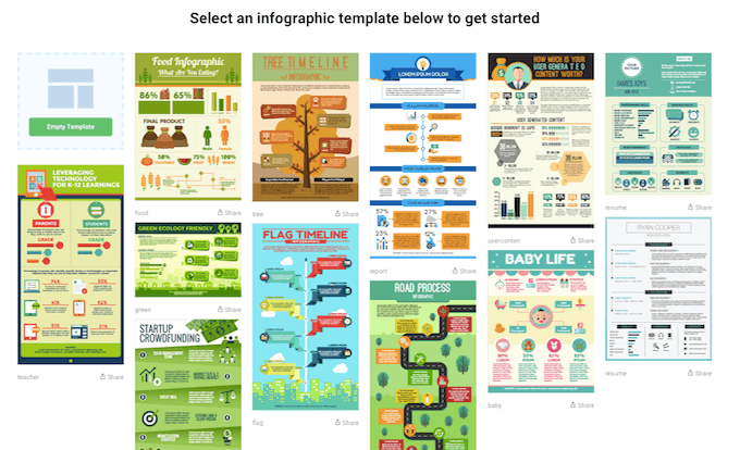 career-infographic-making-tool-recommandation-1
