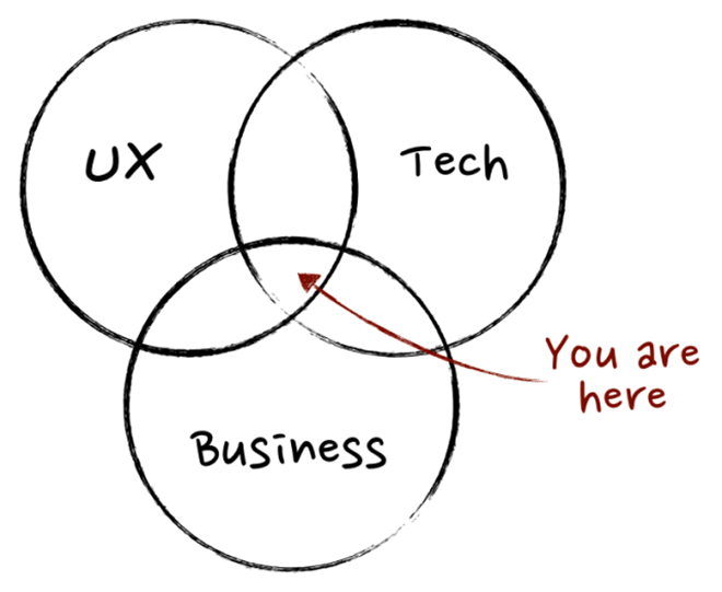 career-product-managers-ux-experiences-1